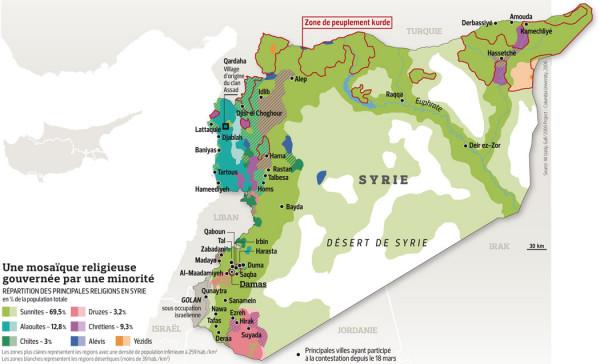 Syryjskie grupy etno-religijne